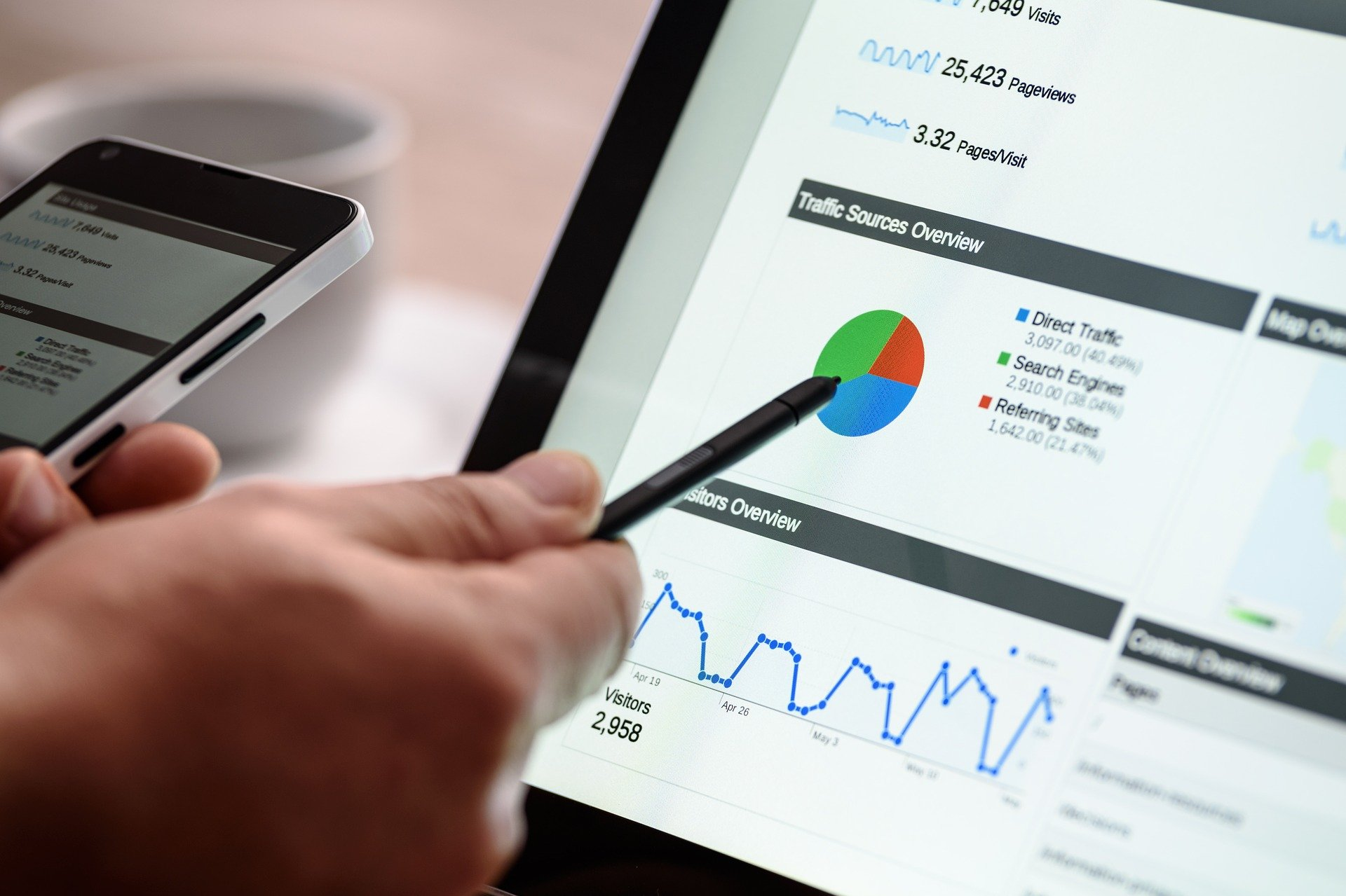 SEO Predictions 2020: Changes in Internet Marketing