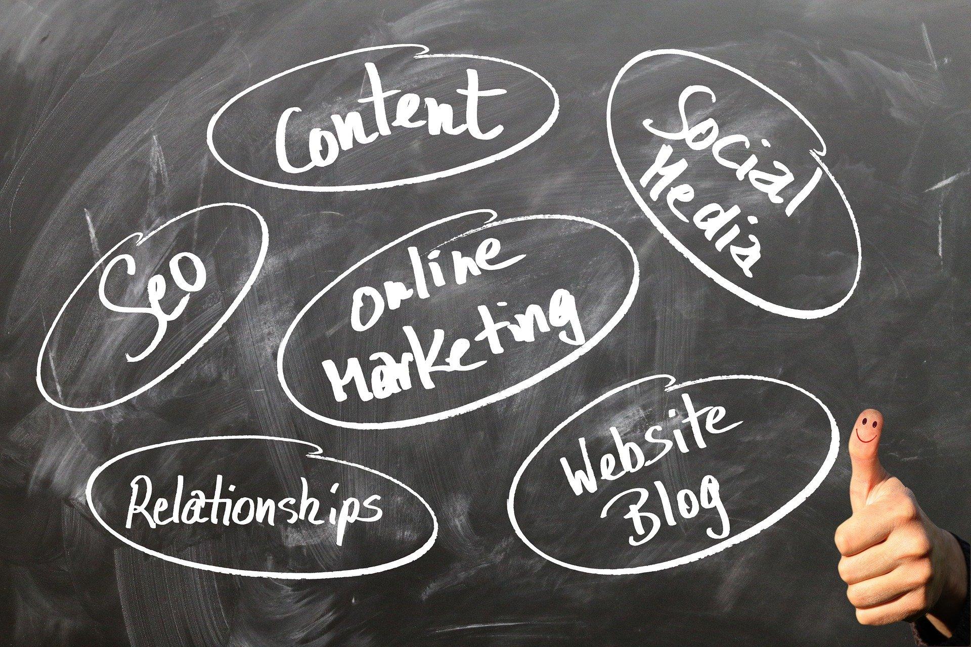 digital marketing exposure